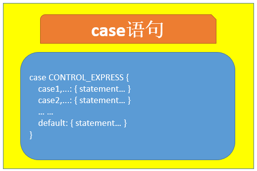 Linux自动化运维之puppet的表达式和判断语句