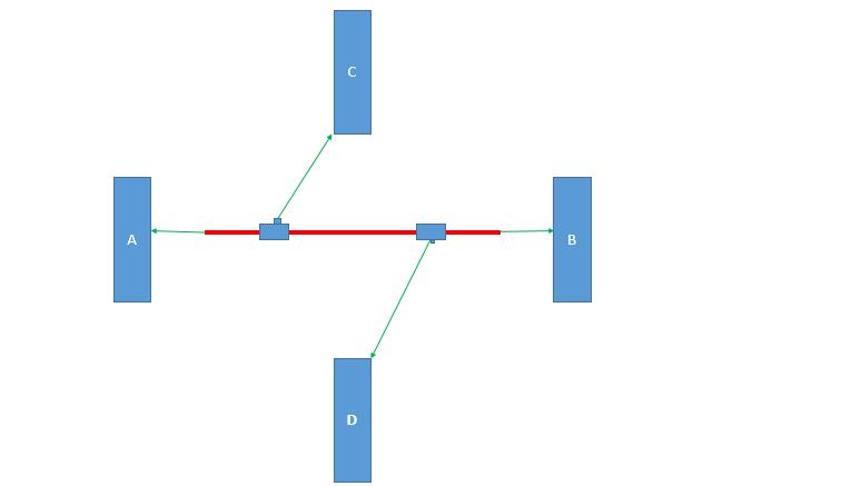Linux基础入门之TCP/IP网络基础知识之介质访问控制