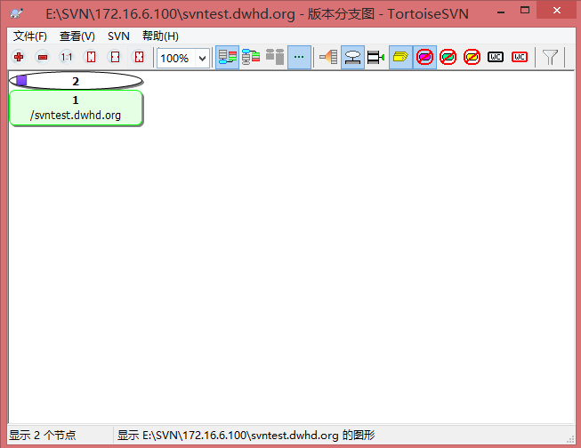 Linux之svnserve的独立服务器模式,使用FSFS数据存储方式源码编译安装配置SVN服务器