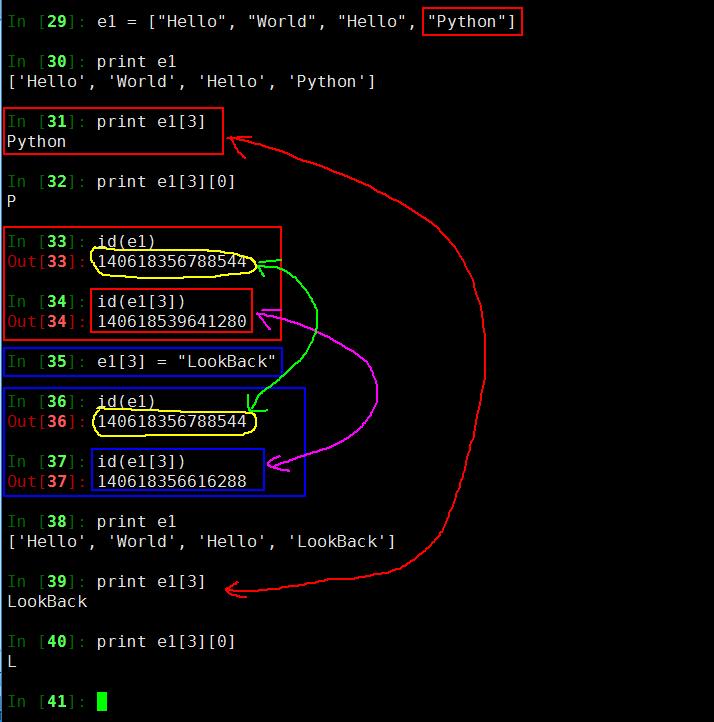 Python之组合数据类型、逻辑操作符、控制流语句、算术操作符