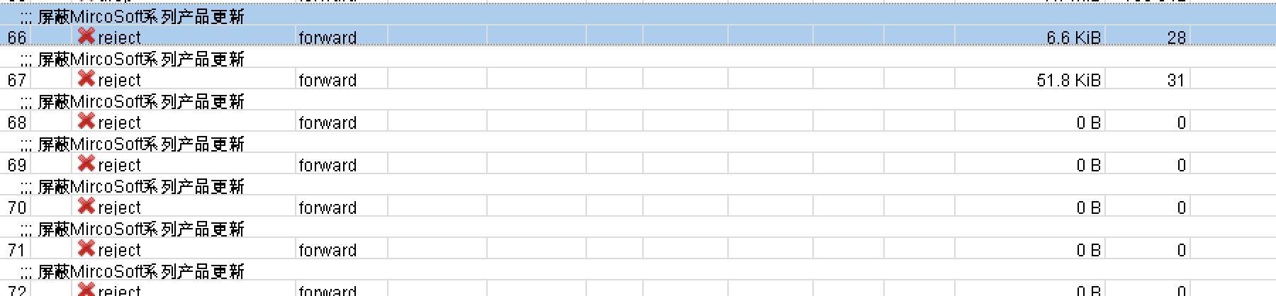 RouteOS之屏蔽Windows产品更新