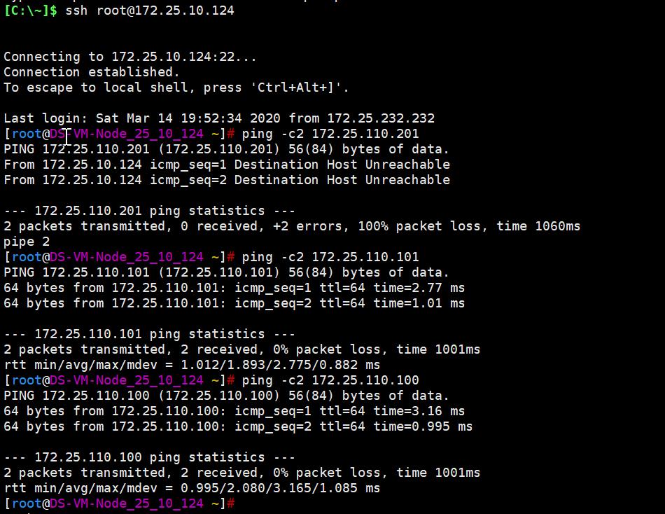 OpenStack 实例在跨网时出现VM节点上的VIP不可用解决方法